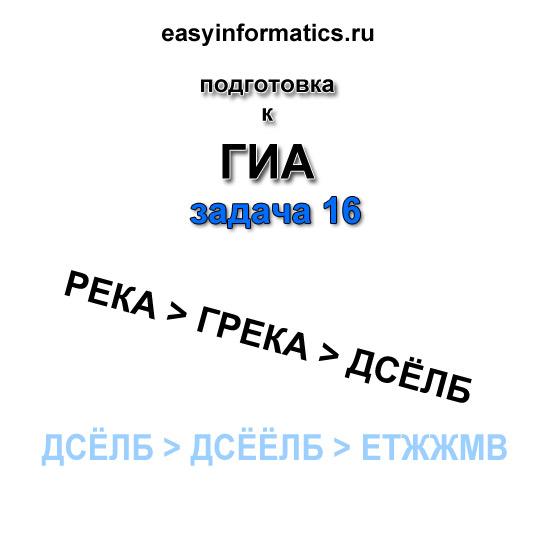 Решение задач типа 16 ГИА по информатике