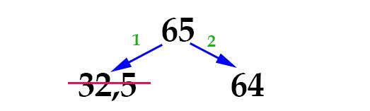 задача 14 ГИА по информатике - шаг 1