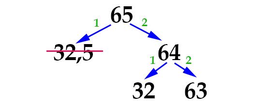 задача 14 ГИА по информатике - шаг 2