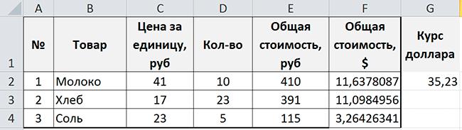 Итоговая таблица Excel