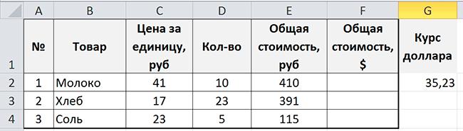 Абсолютные ссылки в Excel