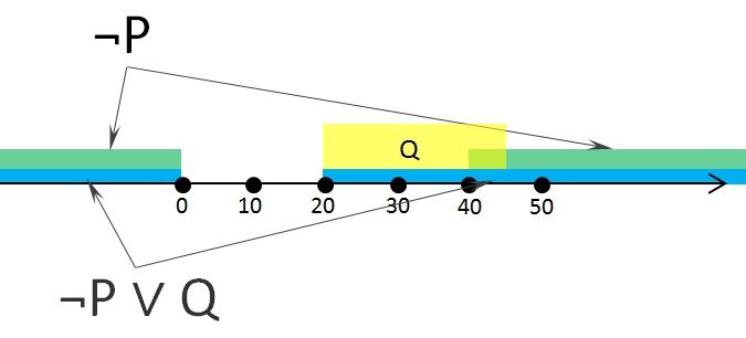 A10 ЕГЭ 2014 по информатике