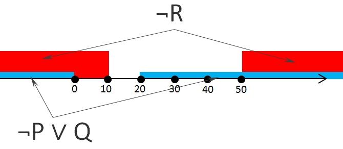 Решение задачи A10 ЕГЭ по информатике