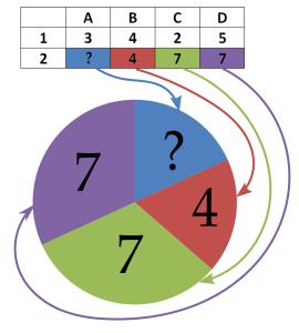 Решение задачи 5 ОГЭ по информатике