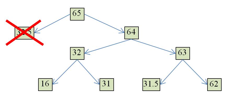Задача 14 ОГЭ по информатике шаг 3