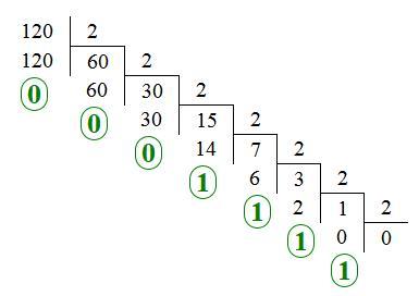 Решение задачи 13 ОГЭ по информатике