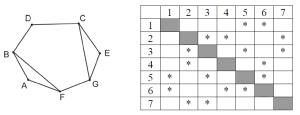 Решение задачи 3 ЕГЭ-2019 по информатике